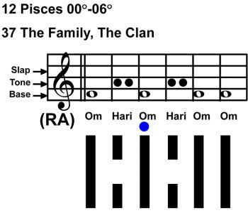 IC-chant 12PI-01-Hx37 The Family-scl-L3