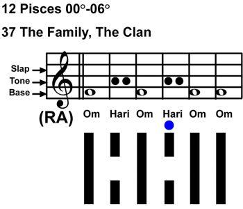 IC-chant 12PI-01-Hx37 The Family-scl-L4