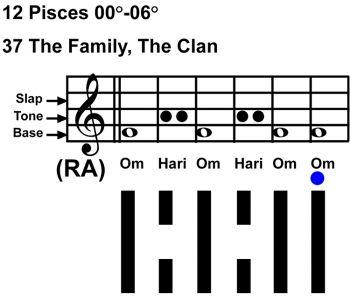IC-chant 12PI-01-Hx37 The Family-scl-L6