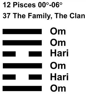 IC-chant 12PI-01-Hx37 The Family