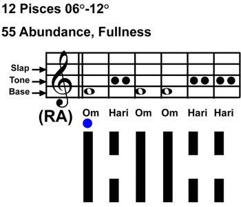 IC-chant 12PI-02-Hx55 Abundance-scl-L1