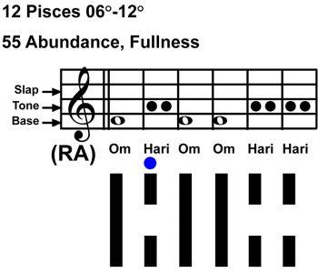 IC-chant 12PI-02-Hx55 Abundance-scl-L2