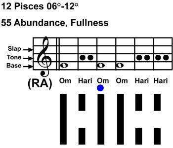 IC-chant 12PI-02-Hx55 Abundance-scl-L3