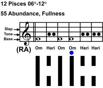 IC-chant 12PI-02-Hx55 Abundance-scl-L4