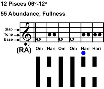 IC-chant 12PI-02-Hx55 Abundance-scl-L5