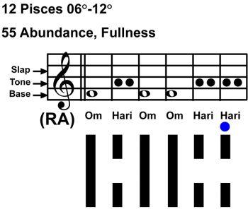 IC-chant 12PI-02-Hx55 Abundance-scl-L6