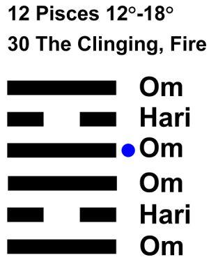 IC-chant 12PI-03-Hx30 The Clinging Fire-L4