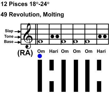 IC-chant 12PI-04-Hx49 Revolution, Molting-scl-L1
