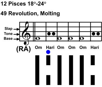 IC-chant 12PI-04-Hx49 Revolution, Molting-scl-L2