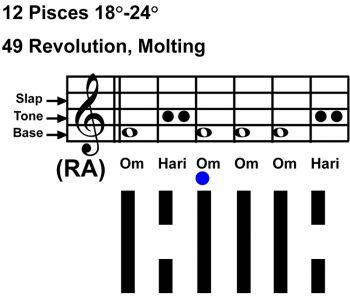 IC-chant 12PI-04-Hx49 Revolution, Molting-scl-L3