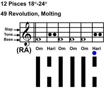 IC-chant 12PI-04-Hx49 Revolution, Molting-scl-L6