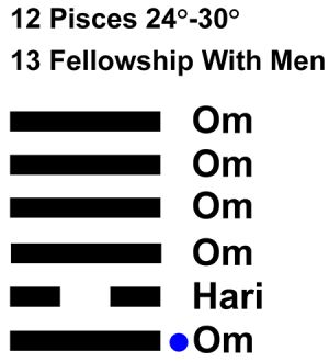 IC-chant 12PI-05-Hx13 Fellowship With Men-L1