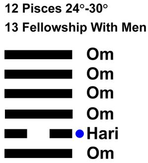 IC-chant 12PI-05-Hx13 Fellowship With Men-L2