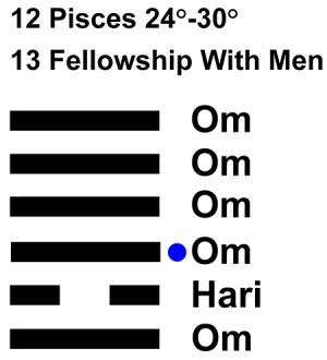IC-chant 12PI-05-Hx13 Fellowship With Men-L3