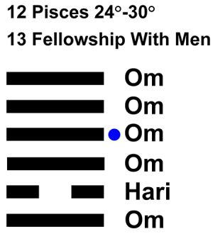 IC-chant 12PI-05-Hx13 Fellowship With Men-L4