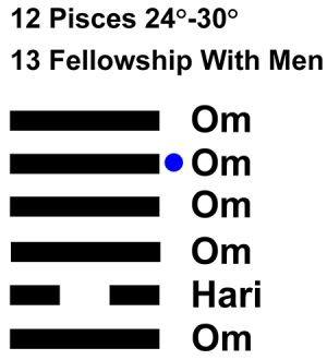 IC-chant 12PI-05-Hx13 Fellowship With Men-L5