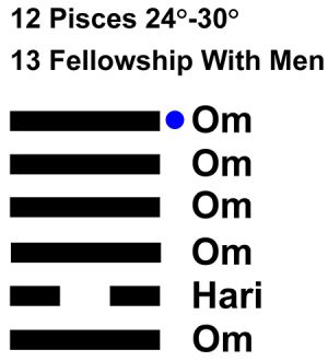 IC-chant 12PI-05-Hx13 Fellowship With Men-L6