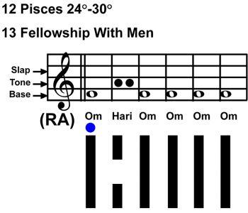 IC-chant 12PI-05-Hx13 Fellowship With Men-scl-L1