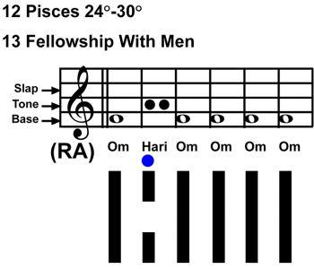 IC-chant 12PI-05-Hx13 Fellowship With Men-scl-L2