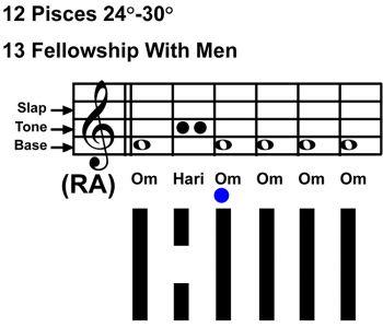 IC-chant 12PI-05-Hx13 Fellowship With Men-scl-L3