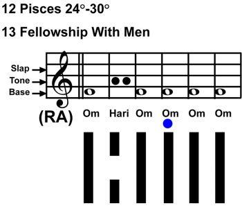 IC-chant 12PI-05-Hx13 Fellowship With Men-scl-L4