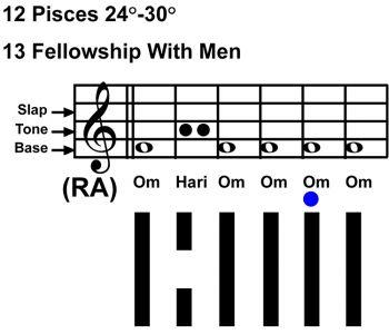 IC-chant 12PI-05-Hx13 Fellowship With Men-scl-L5