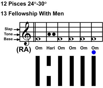 IC-chant 12PI-05-Hx13 Fellowship With Men-scl-L6