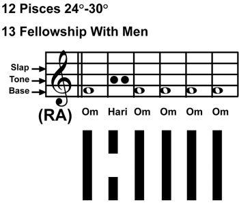 IC-chant 12PI-05-Hx13 Fellowship With Men-scl