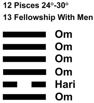IC-chant 12PI-05-Hx13 Fellowship With Men