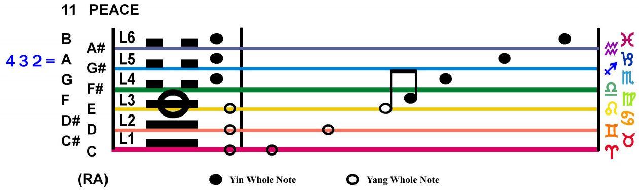 I Ching Music
